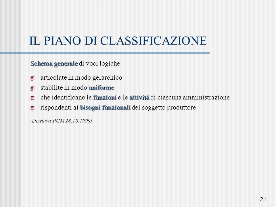 21 IL PIANO DI CLASSIFICAZIONE Schema generale Schema generale di voci logiche 4 articolate in modo gerarchico uniforme 4 stabilite in modo uniforme f