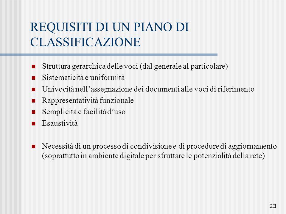 23 REQUISITI DI UN PIANO DI CLASSIFICAZIONE Struttura gerarchica delle voci (dal generale al particolare) Sistematicità e uniformità Univocità nell'as