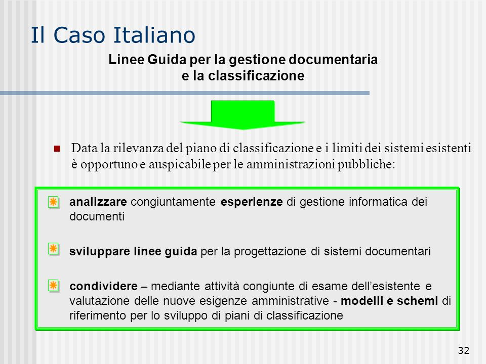 32 Data la rilevanza del piano di classificazione e i limiti dei sistemi esistenti è opportuno e auspicabile per le amministrazioni pubbliche: analizz
