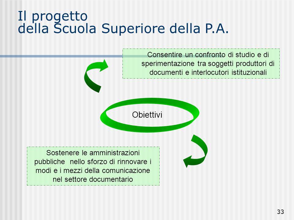 33 Obiettivi Consentire un confronto di studio e di sperimentazione tra soggetti produttori di documenti e interlocutori istituzionali Sostenere le am