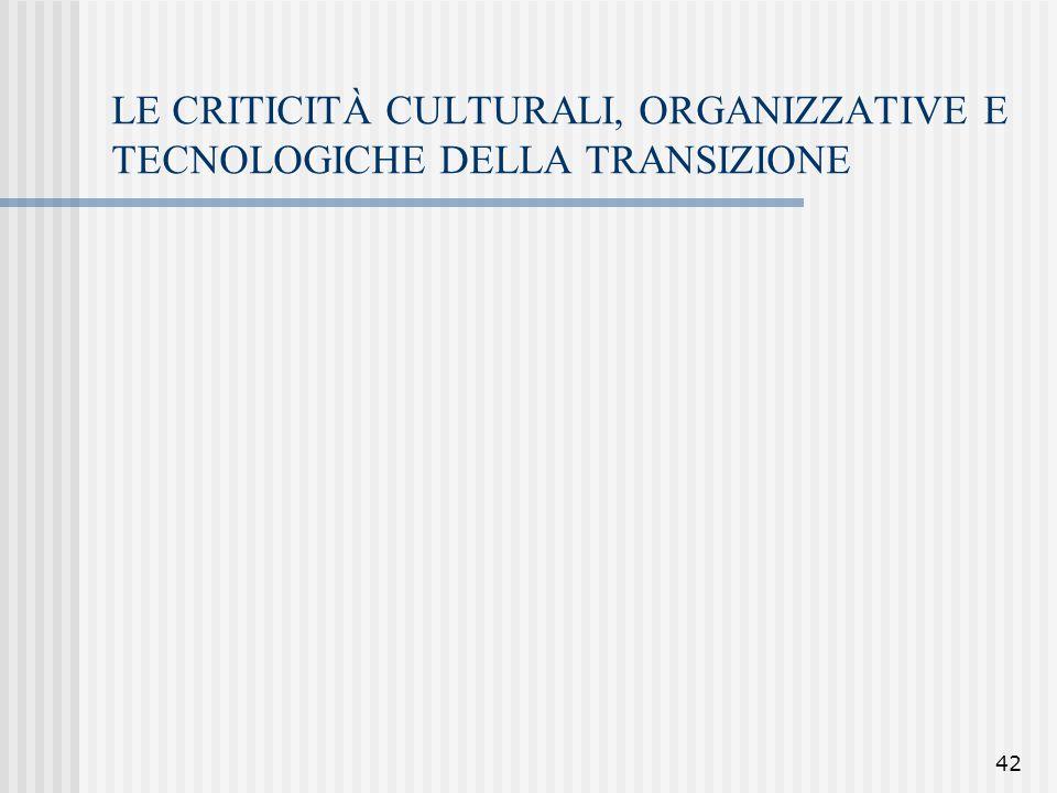 42 LE CRITICITÀ CULTURALI, ORGANIZZATIVE E TECNOLOGICHE DELLA TRANSIZIONE