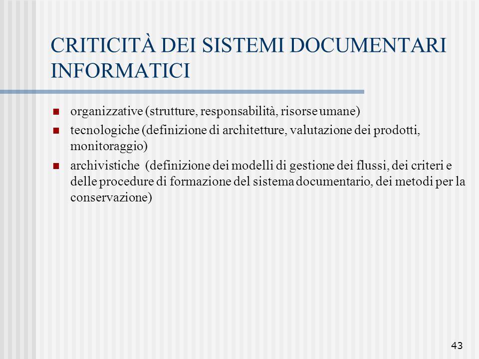 43 CRITICITÀ DEI SISTEMI DOCUMENTARI INFORMATICI organizzative (strutture, responsabilità, risorse umane) tecnologiche (definizione di architetture, v