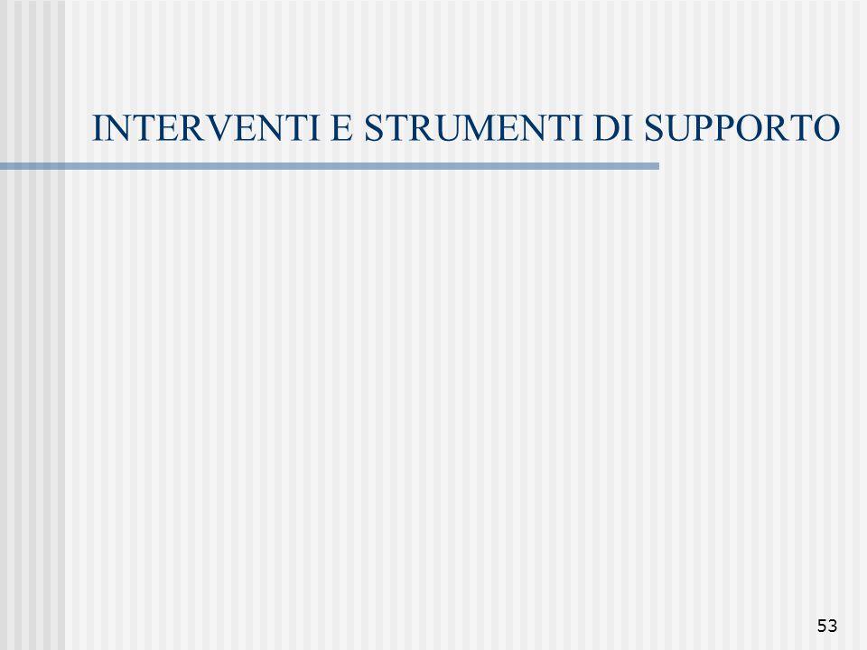 53 INTERVENTI E STRUMENTI DI SUPPORTO