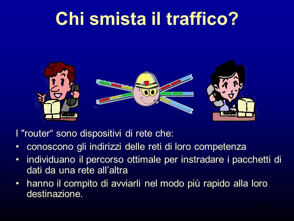 11 Chi smista il traffico? I