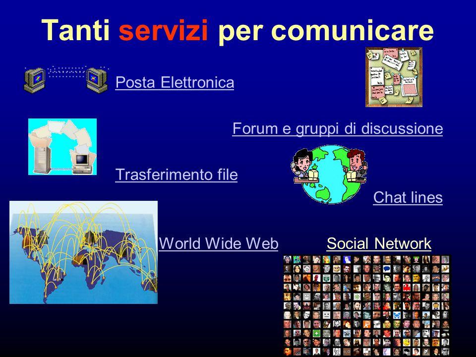 13 Tanti servizi per comunicare Posta Elettronica Forum e gruppi di discussione Trasferimento file Chat lines World Wide Web Social NetworkWorld Wide
