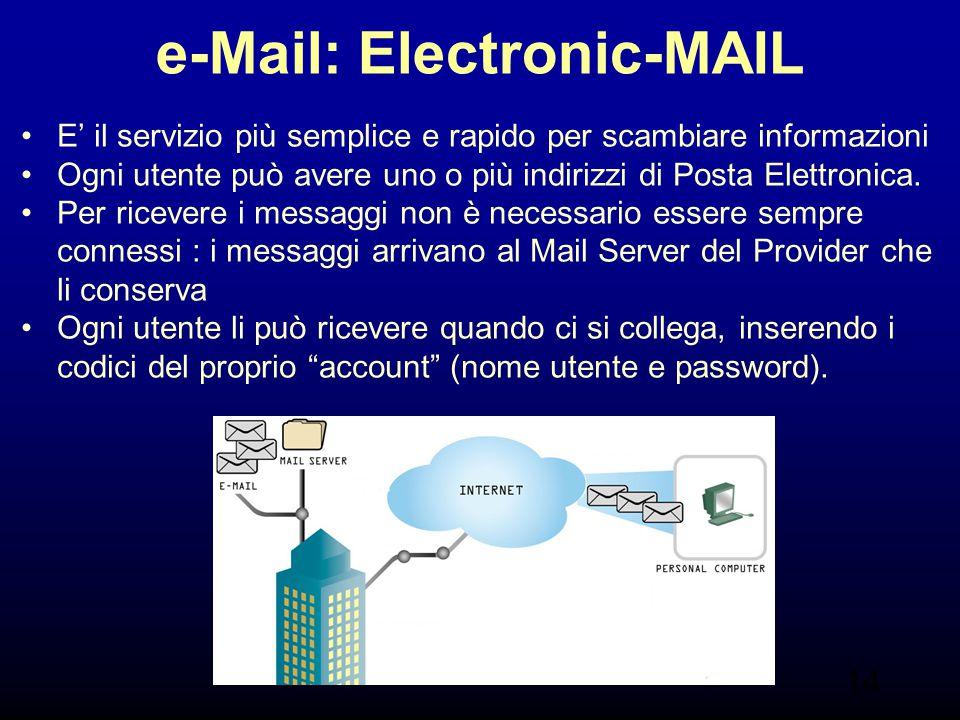 14 e-Mail: Electronic-MAIL E' il servizio più semplice e rapido per scambiare informazioni Ogni utente può avere uno o più indirizzi di Posta Elettron