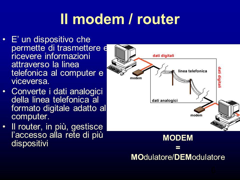 6 Il modem / router E' un dispositivo che permette di trasmettere e ricevere informazioni attraverso la linea telefonica al computer e viceversa. Conv