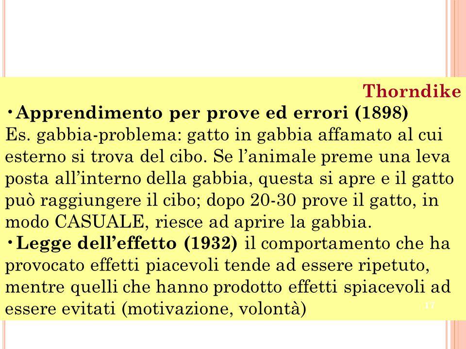 Thorndike Apprendimento per prove ed errori (1898) Es. gabbia-problema: gatto in gabbia affamato al cui esterno si trova del cibo. Se l'animale preme