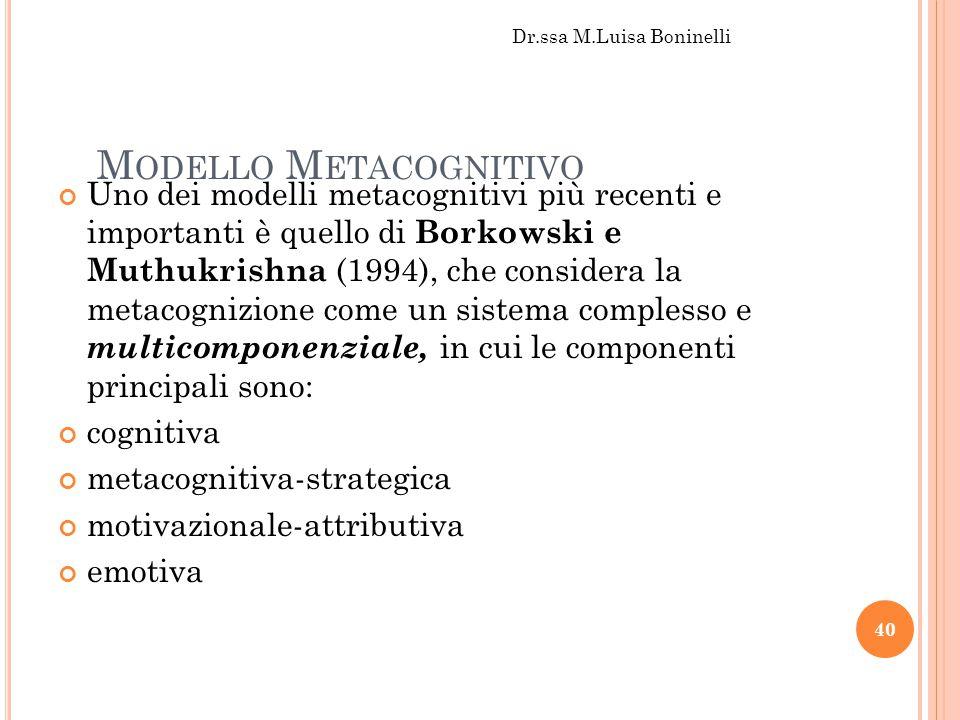 M ODELLO M ETACOGNITIVO Uno dei modelli metacognitivi più recenti e importanti è quello di Borkowski e Muthukrishna (1994), che considera la metacogni