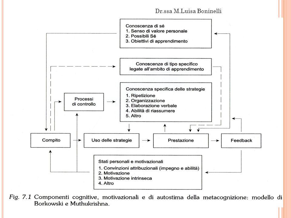 Dr.ssa M.Luisa Boninelli 41