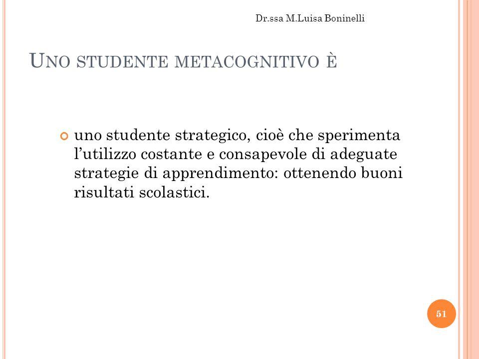 U NO STUDENTE METACOGNITIVO È uno studente strategico, cioè che sperimenta l'utilizzo costante e consapevole di adeguate strategie di apprendimento: o