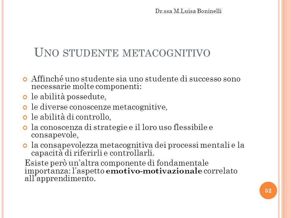 U NO STUDENTE METACOGNITIVO Affinché uno studente sia uno studente di successo sono necessarie molte componenti: le abilità possedute, le diverse cono