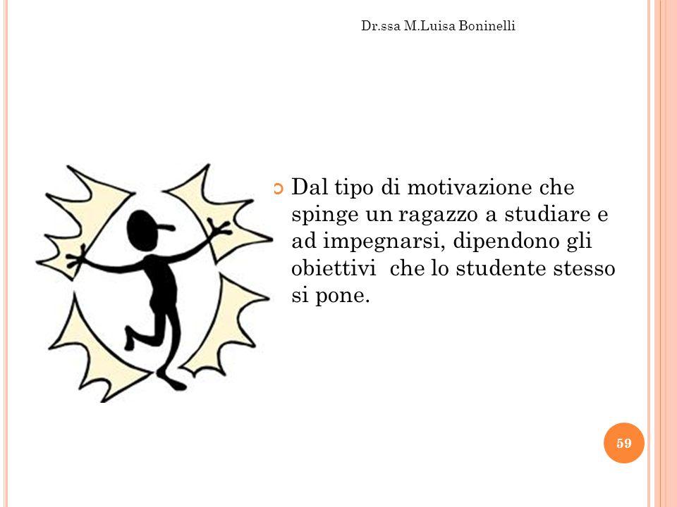 Dal tipo di motivazione che spinge un ragazzo a studiare e ad impegnarsi, dipendono gli obiettivi che lo studente stesso si pone. Dr.ssa M.Luisa Bonin