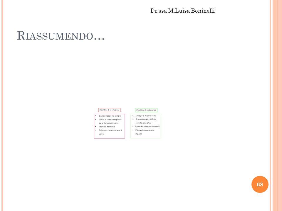 R IASSUMENDO … Dr.ssa M.Luisa Boninelli 68