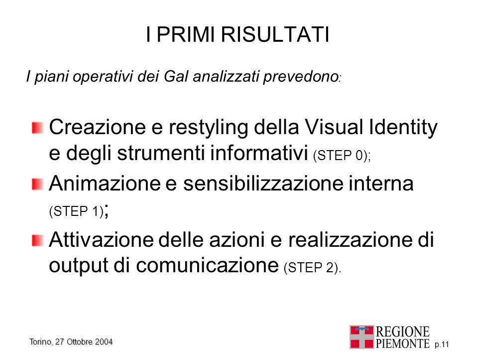 Torino, 27 Ottobre 2004 p.11 I PRIMI RISULTATI Creazione e restyling della Visual Identity e degli strumenti informativi (STEP 0); Animazione e sensib