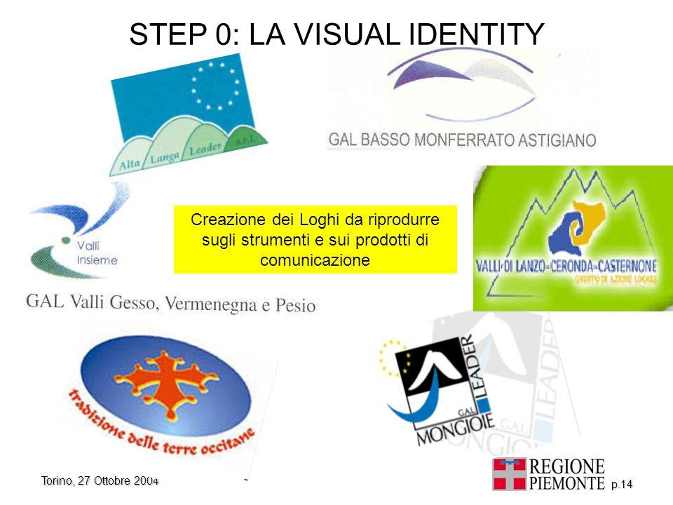 Torino, 27 Ottobre 2004 p.14 STEP 0: LA VISUAL IDENTITY Creazione dei Loghi da riprodurre sugli strumenti e sui prodotti di comunicazione