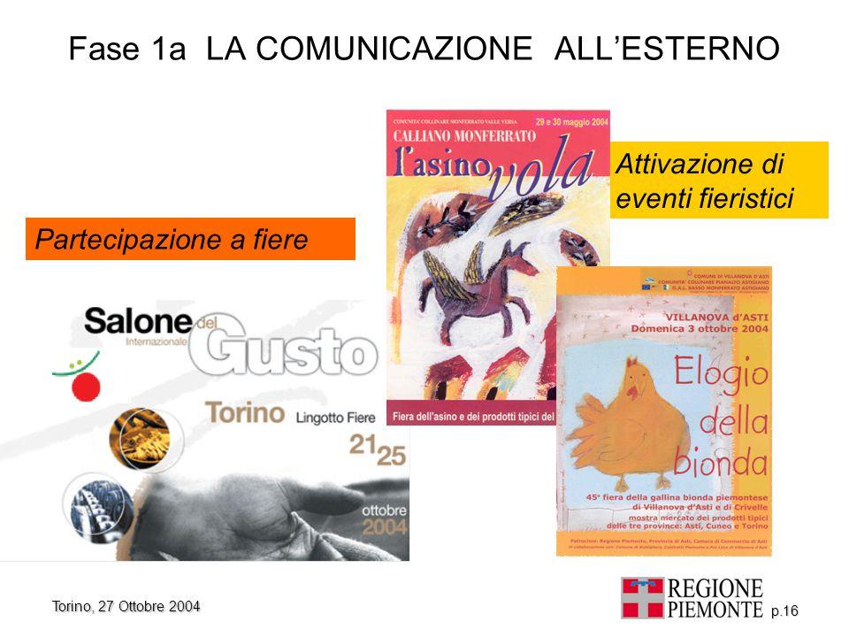 Torino, 27 Ottobre 2004 p.16 Fase 1a LA COMUNICAZIONE ALL'ESTERNO Partecipazione a fiere Attivazione di eventi fieristici