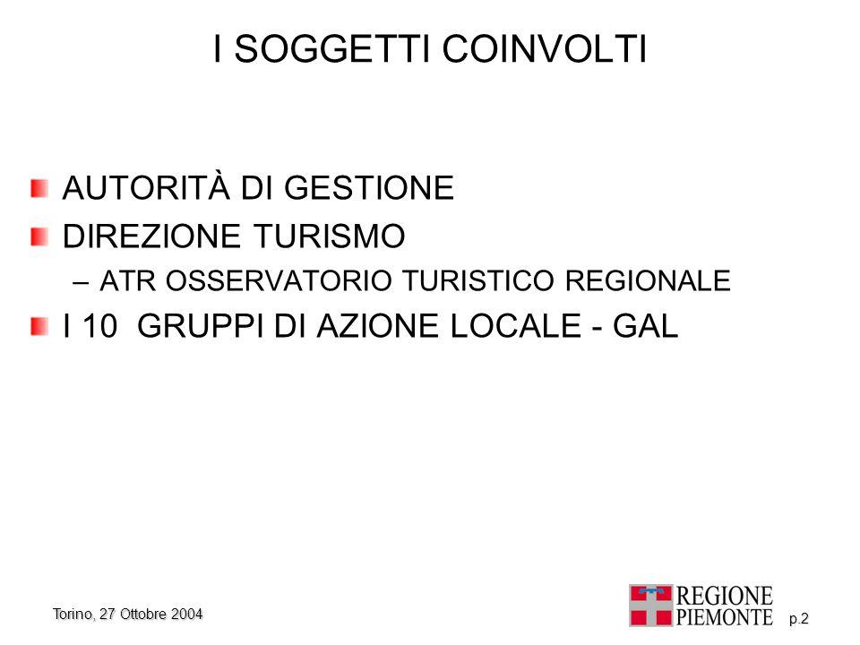Torino, 27 Ottobre 2004 p.3 La Regione Piemonte ha ammesso a finanziamento complessivamente 10 GAL selezionati sulla base di due bandi pubblici emessi rispettivamente nel 2002 e nel 2003.