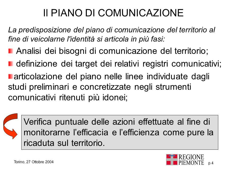 Torino, 27 Ottobre 2004 p.4 Il PIANO DI COMUNICAZIONE La predisposizione del piano di comunicazione del territorio al fine di veicolarne l'identità si