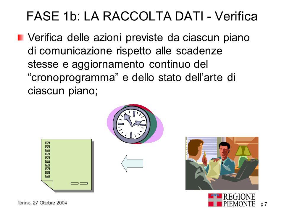 Torino, 27 Ottobre 2004 p.7 FASE 1b: LA RACCOLTA DATI - Verifica Verifica delle azioni previste da ciascun piano di comunicazione rispetto alle scaden