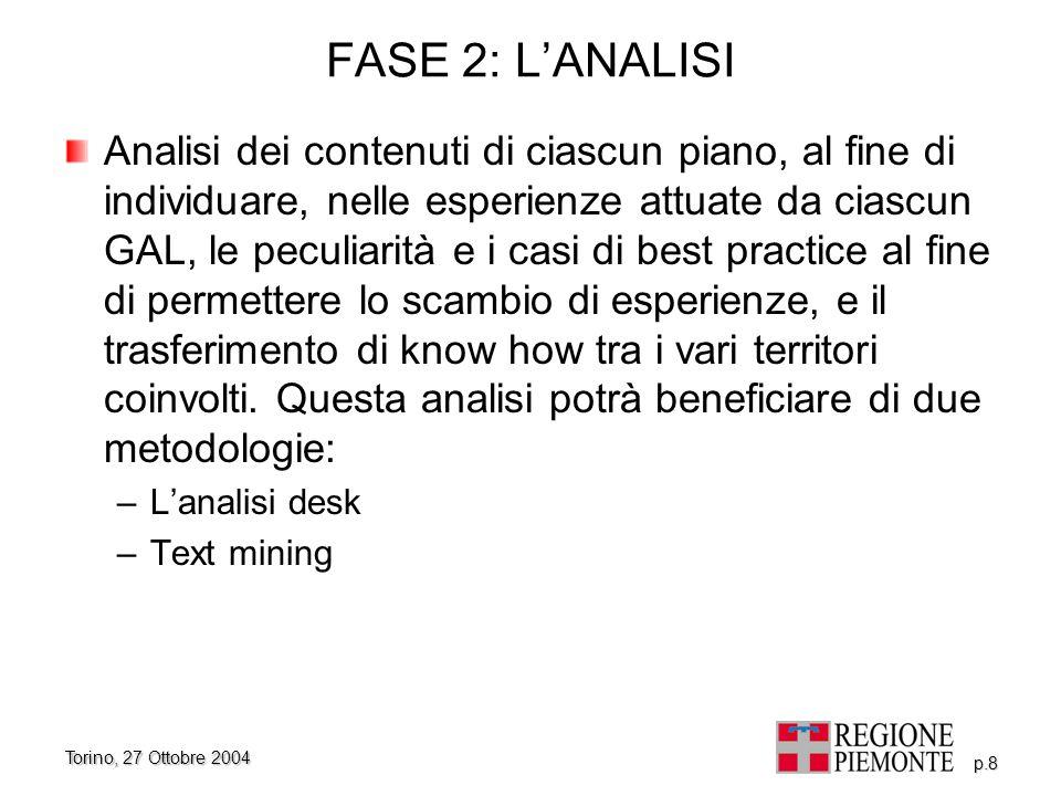 Torino, 27 Ottobre 2004 p.8 FASE 2: L'ANALISI Analisi dei contenuti di ciascun piano, al fine di individuare, nelle esperienze attuate da ciascun GAL,