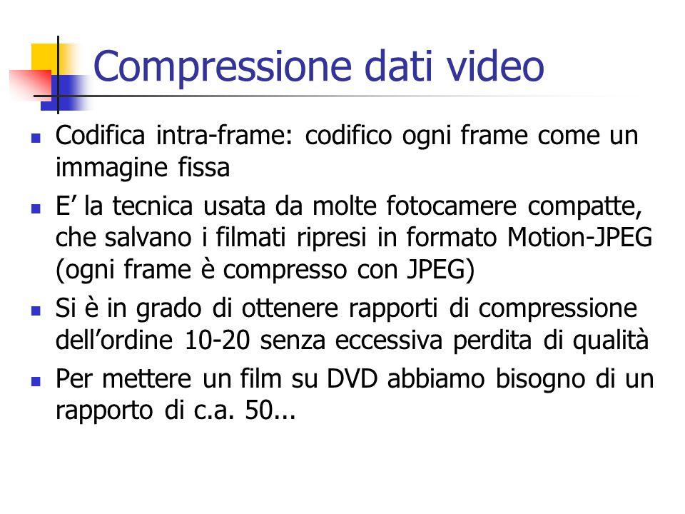Compressione dati video Codifica intra-frame: codifico ogni frame come un immagine fissa E' la tecnica usata da molte fotocamere compatte, che salvano