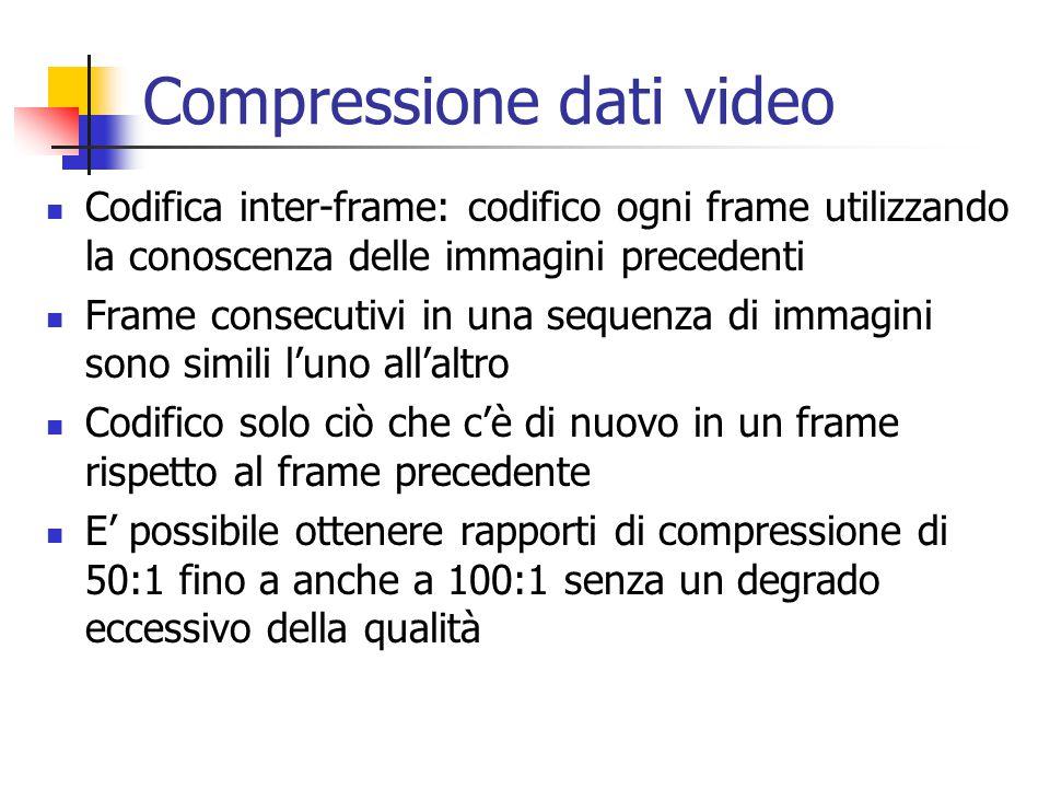 Compressione dati video Codifica inter-frame: codifico ogni frame utilizzando la conoscenza delle immagini precedenti Frame consecutivi in una sequenza di immagini sono simili l'uno all'altro Codifico solo ciò che c'è di nuovo in un frame rispetto al frame precedente E' possibile ottenere rapporti di compressione di 50:1 fino a anche a 100:1 senza un degrado eccessivo della qualità