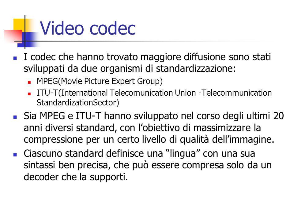 Video codec I codec che hanno trovato maggiore diffusione sono stati sviluppati da due organismi di standardizzazione: MPEG(Movie Picture Expert Group
