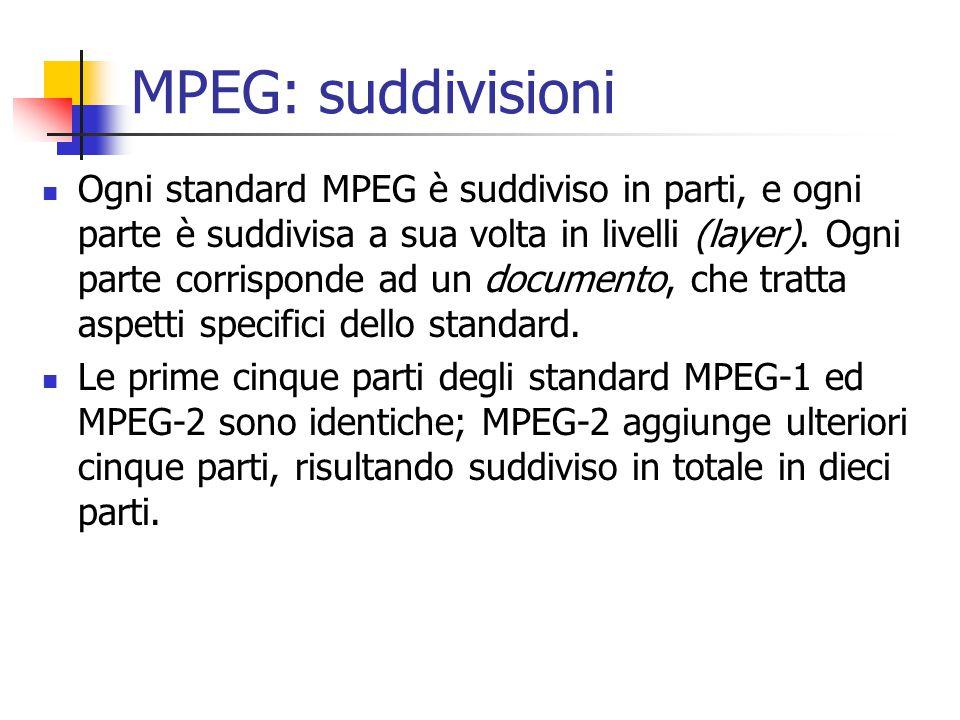 MPEG: suddivisioni Ogni standard MPEG è suddiviso in parti, e ogni parte è suddivisa a sua volta in livelli (layer). Ogni parte corrisponde ad un docu