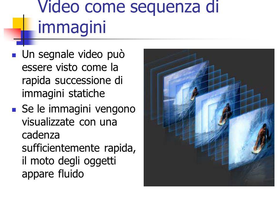 Video come sequenza di immagini Un segnale video può essere visto come la rapida successione di immagini statiche Se le immagini vengono visualizzate