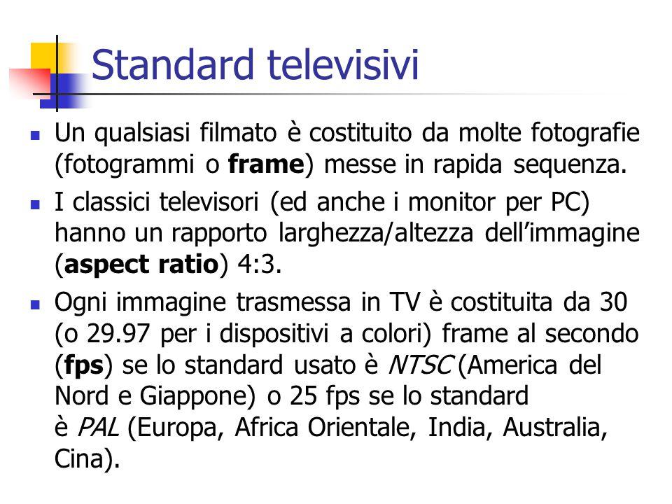 Standard televisivi Ogni singolo frame è interlacciato, ovvero costituito da due 'mezze immagini' (half frame o campi) che appaiono e si combinano molto velocemente formando l'intero fotogramma; ogni half frame è costituito da righe alternate, uno contenente le righe dispari, l'altro quelle pari.