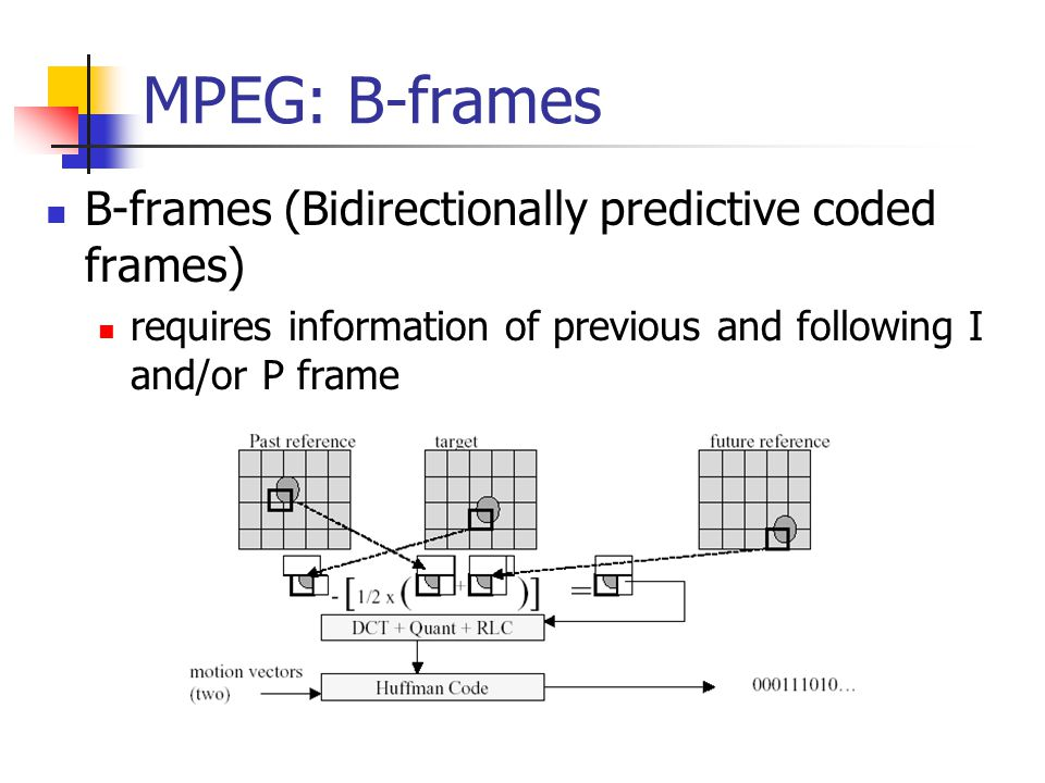 MPEG: B-frames B-frames (Bidirectionally predictive coded frames) requires information of previous and following I and/or P frame