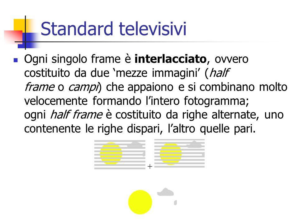 MPEG: standard Standard MPEG MPEG-1: (1992) VideoCD (l'equivalente digitale del VHS), supportato dalla maggior parte dei lettori DVD MPEG-2: (1994) DVD, SVideoCD, TV broadcasting (satellitare, terrestre, cavo) MPEG-4 Part 2(1998) Internet streaming, broadcast DivX, Xvid, FFMpeg sono diverse implementazioni software di MPEG-4 Part 2