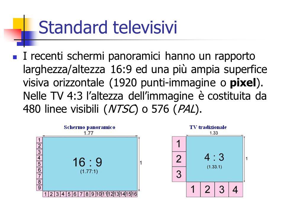 Standard televisivi I recenti schermi panoramici hanno un rapporto larghezza/altezza 16:9 ed una più ampia superfice visiva orizzontale (1920 punti-im