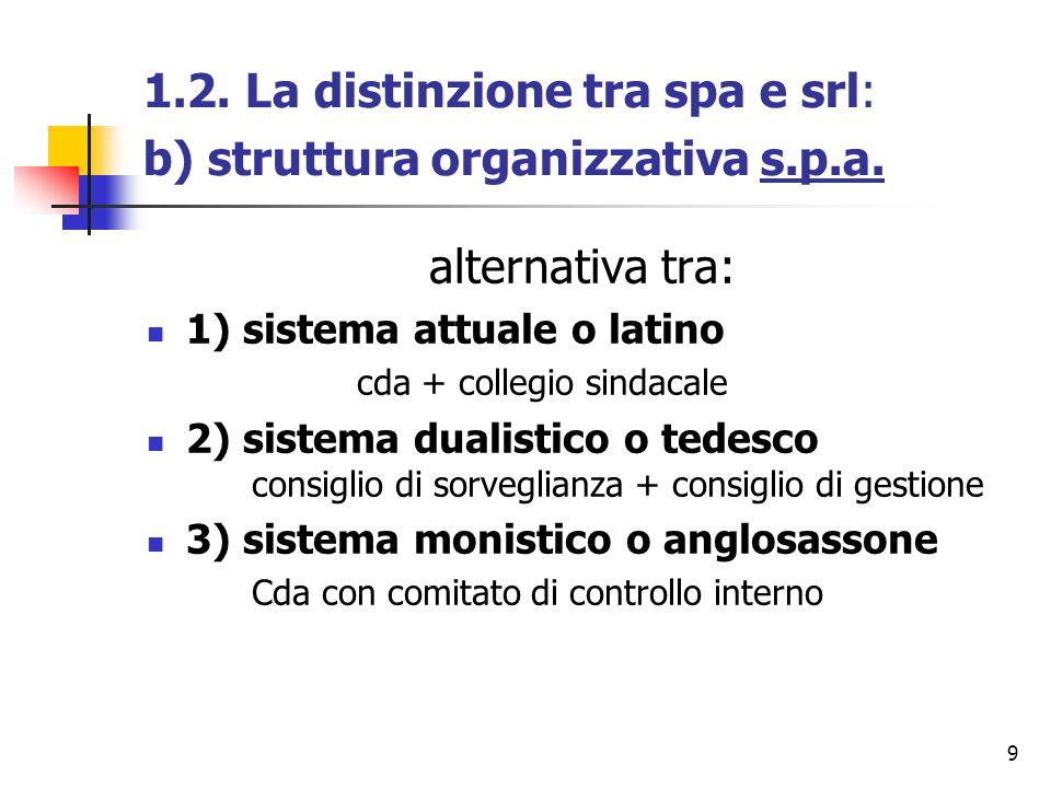 9 1.2. La distinzione tra spa e srl: b) struttura organizzativa s.p.a. alternativa tra: 1) sistema attuale o latino cda + collegio sindacale 2) sistem