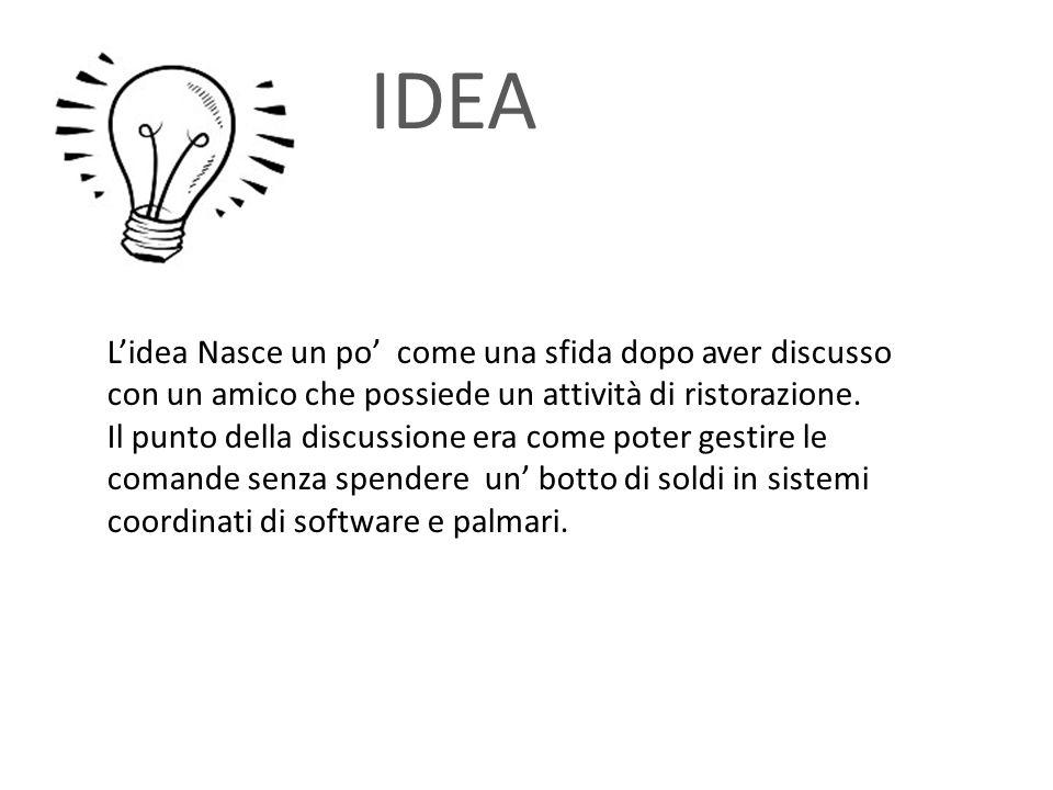 IDEA L'idea Nasce un po' come una sfida dopo aver discusso con un amico che possiede un attività di ristorazione.
