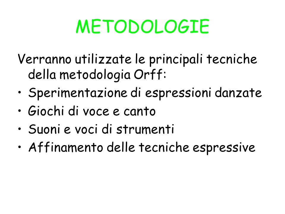 METODOLOGIE Verranno utilizzate le principali tecniche della metodologia Orff: Sperimentazione di espressioni danzate Giochi di voce e canto Suoni e voci di strumenti Affinamento delle tecniche espressive