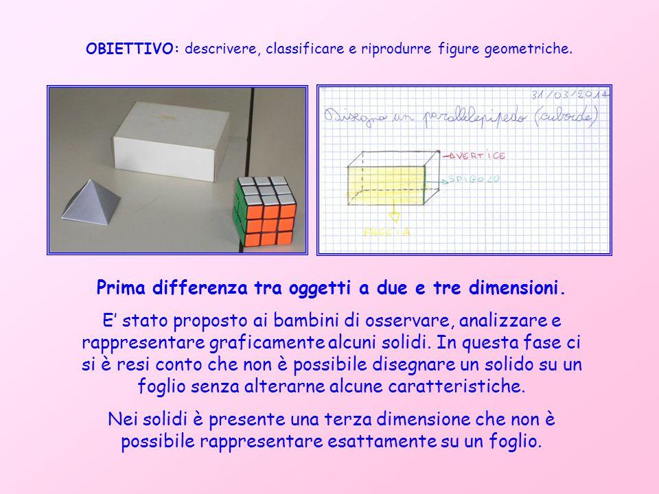 Prima differenza tra oggetti a due e tre dimensioni. E' stato proposto ai bambini di osservare, analizzare e rappresentare graficamente alcuni solidi.