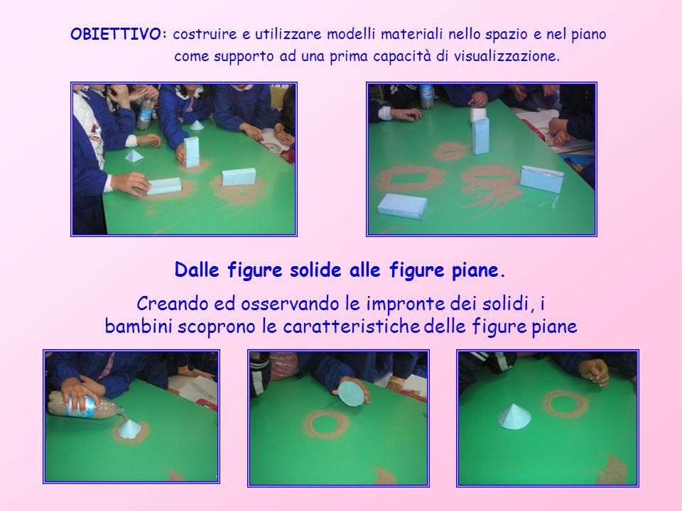 Dalle figure solide alle figure piane. Creando ed osservando le impronte dei solidi, i bambini scoprono le caratteristiche delle figure piane OBIETTIV