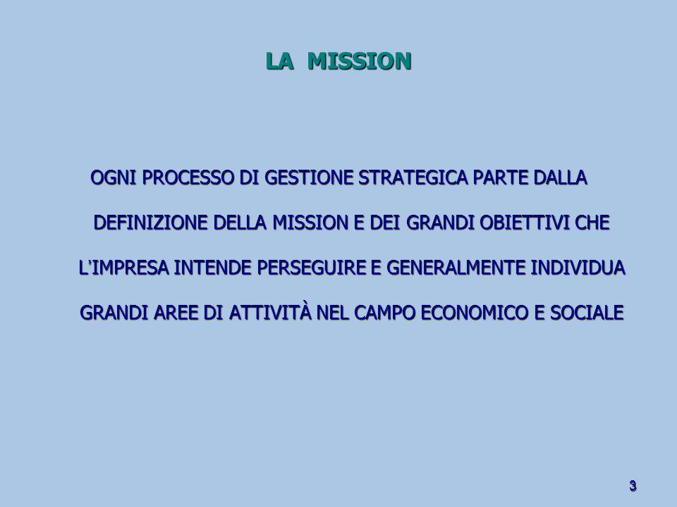 14 LA FORMULAZIONE DELLA STRATEGIA L ' IMPRESA NON È SOLTANTO UN SOGGETTO ECONOMICO, MA ANCHE UNA ISTITUZIONE SOCIALE.