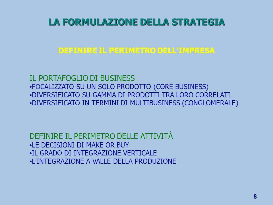 19 IL SISTEMA DI PIANIFICAZIONE E CONTROLLO MISSION AMBIENTE ESTERNO STRATEGIA Risultati Strategici Attesi OBIETTIVI OPERATIVI Risultati Operativi Attesi SITUAZIONE INTERNA OBIETTIVI STRATEGICI Risultati Strategici Attesi RISULTATI DELLA GESTIONE Performance: Indicatori economici e non CONTROLLO E FEEDBACK