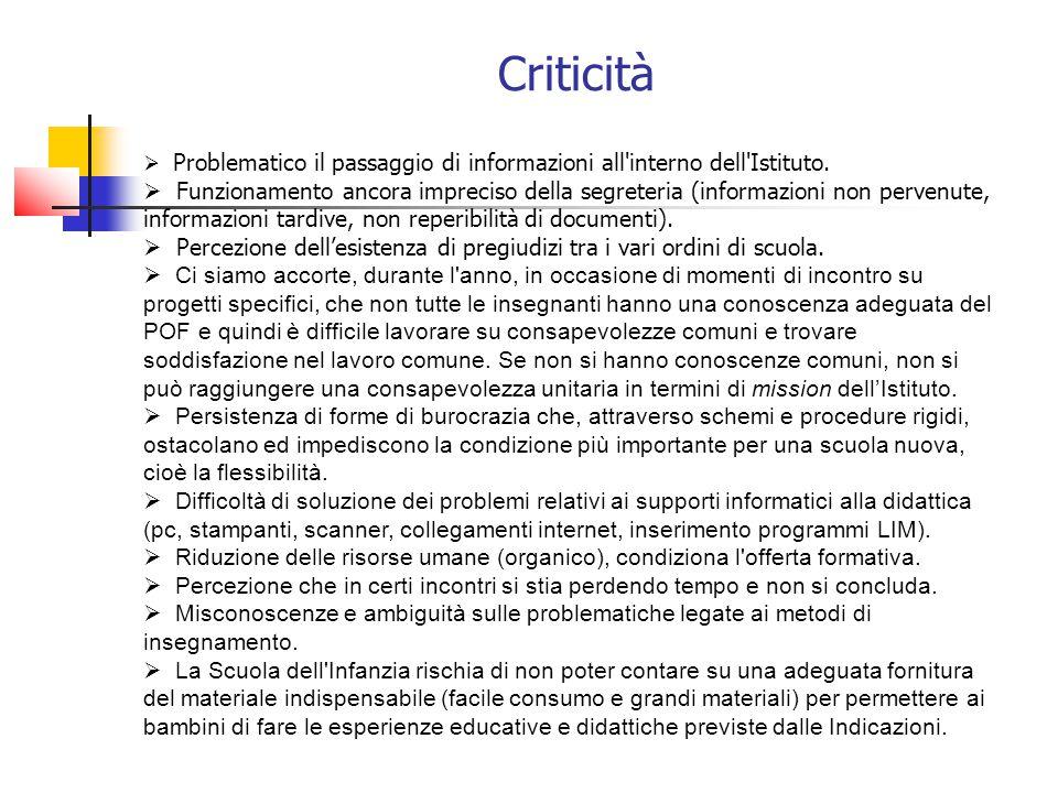 Criticità  Problematico il passaggio di informazioni all interno dell Istituto.