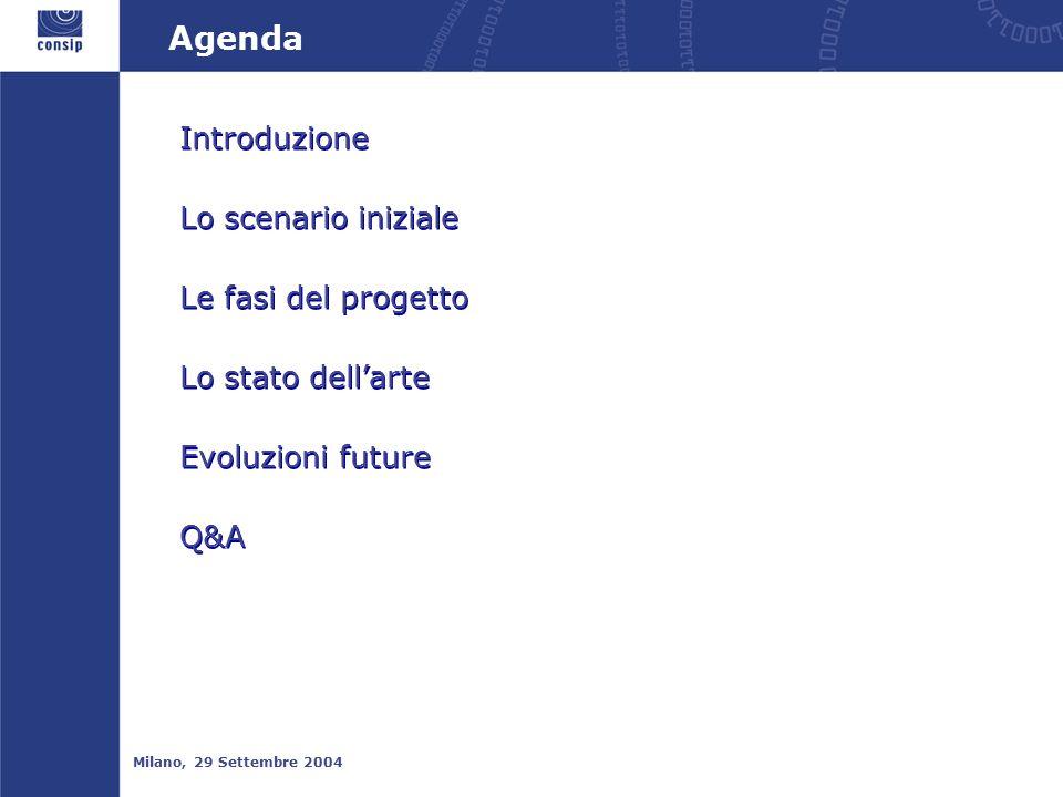 Introduzione Lo scenario iniziale Le fasi del progetto Lo stato dell'arte Evoluzioni future Q&A Introduzione Lo scenario iniziale Le fasi del progetto Lo stato dell'arte Evoluzioni future Q&A Agenda Milano, 29 Settembre 2004