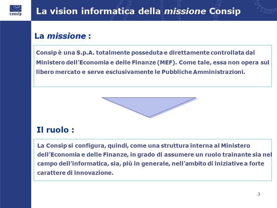 3 La vision informatica della missione Consip Consip è una S.p.A.
