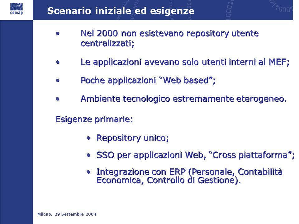 Milano, 29 Settembre 2004 Scenario iniziale ed esigenze Nel 2000 non esistevano repository utente centralizzati; Le applicazioni avevano solo utenti interni al MEF; Poche applicazioni Web based ; Ambiente tecnologico estremamente eterogeneo.