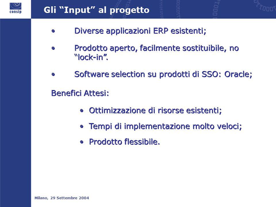 Gli Input al progetto Milano, 29 Settembre 2004 Diverse applicazioni ERP esistenti; Prodotto aperto, facilmente sostituibile, no lock-in .