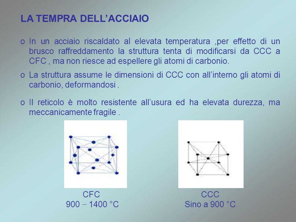 LA TEMPRA DELL'ACCIAIO o oIn un acciaio riscaldato al elevata temperatura,per effetto di un brusco raffreddamento la struttura tenta di modificarsi da