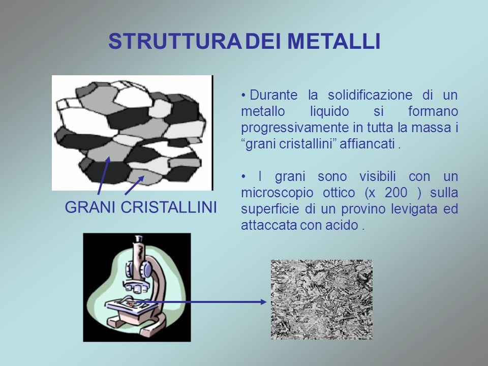 """Durante la solidificazione di un metallo liquido si formano progressivamente in tutta la massa i """"grani cristallini"""" affiancati. I grani sono visibili"""