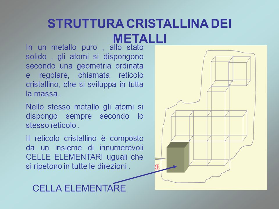 In un metallo puro, allo stato solido, gli atomi si dispongono secondo una geometria ordinata e regolare, chiamata reticolo cristallino, che si svilup