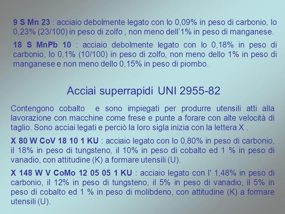 9 S Mn 23 : acciaio debolmente legato con lo 0,09% in peso di carbonio, lo 0,23% (23/100) in peso di zolfo, non meno dell'1% in peso di manganese. 18